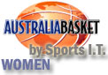 australiabasket Logo